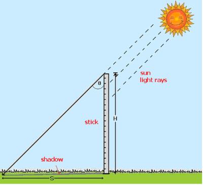 Raios de sol desafio ibirité.PNG