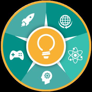 Logo planeta inovação